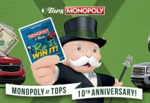 Tops Monopoly Game 2019